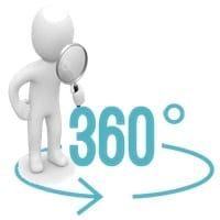 Dinámica Visión 360