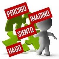 Dinámica Percibo, Imagino, Siento y Hago
